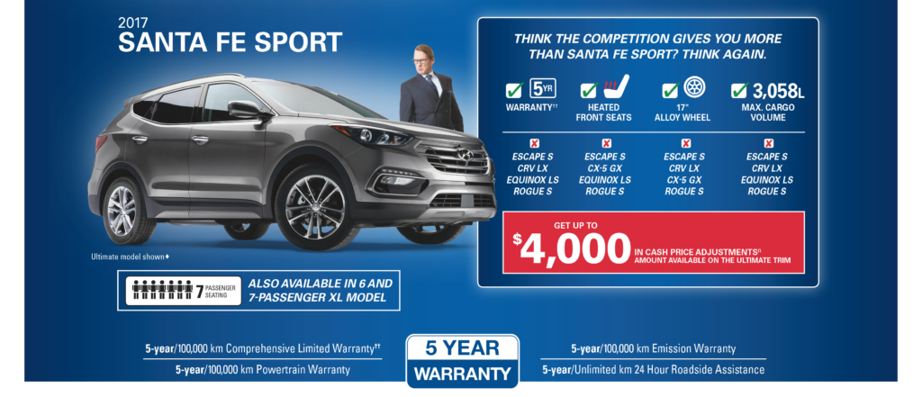 Hyundai Santa Fe Lease Deal